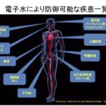 糖尿病と酸化ストレス