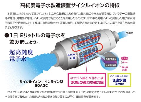 サイクルイオン(高純度電子水製造装置)について